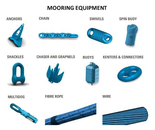 Mooring Equipment