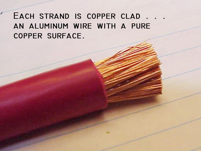 copper coated aluminium wire newcore global pvt ltd rh newcore net in copper and aluminum wire joining copper vs aluminum wiring