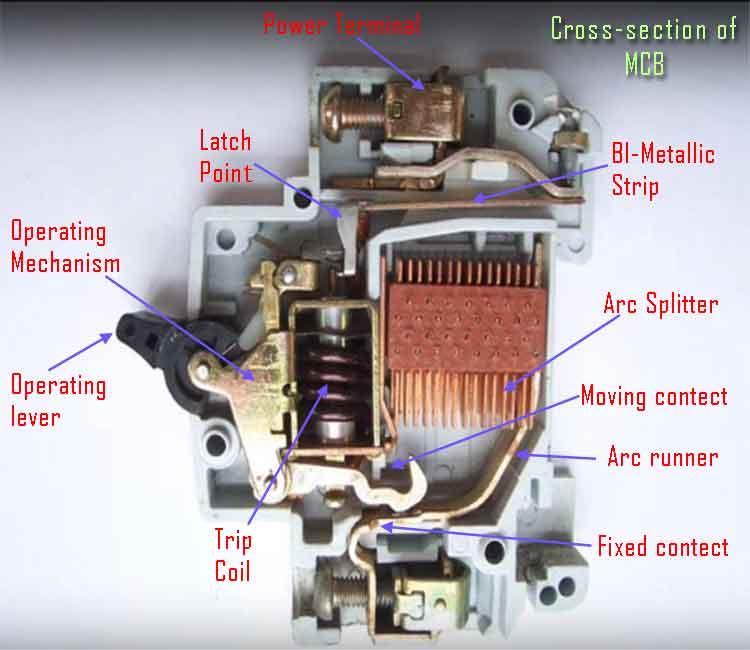 Miniature Circuit Breaker  U2013 Newcore Global Pvt  Ltd